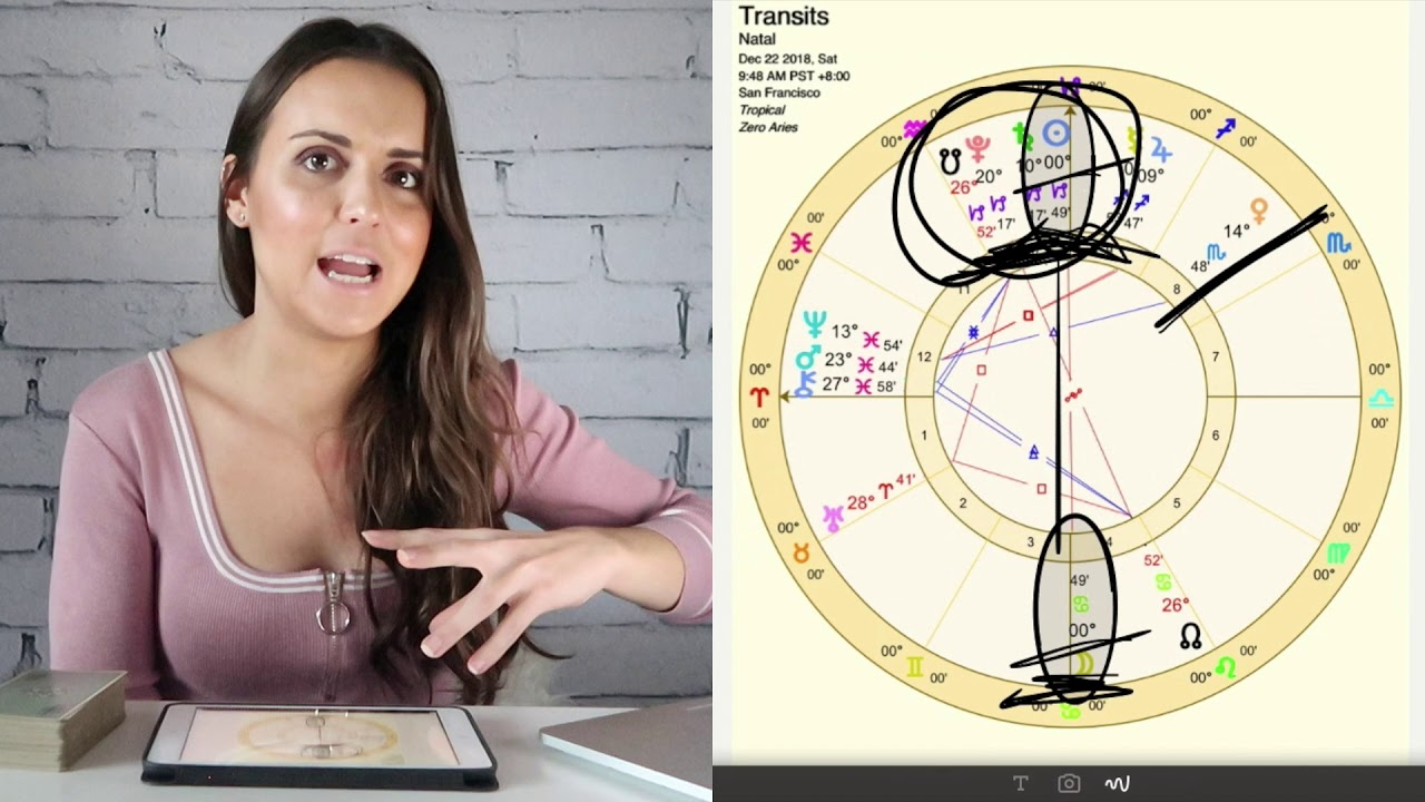 Full Moon In Cancer December 2018 Astrology Pre Eclipse Talk
