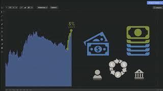 Как торговать на финансовых рынках? Обучение Libertex Forex Club. Урок 1.