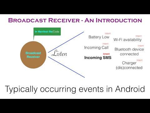 Broadcast Receiver - Part 1, An Introduction