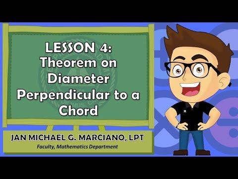 Lesson 4: Theorem no. 3