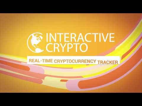 InteractiveCrypto App Promo - Iphone