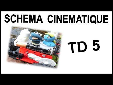 Schéma Cinématique - TD 5 - DESSIN INDUSTRIEL