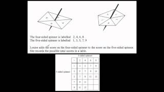 Sample Space Diagrams - Corbettmaths