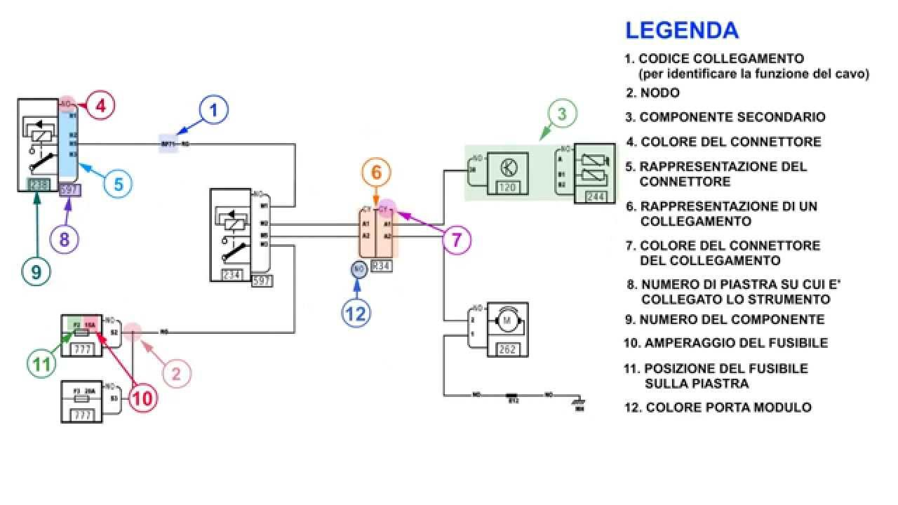 Legenda Schemi Elettrici : Tutorial metodo di lettura schemi elettrici renault dacia youtube