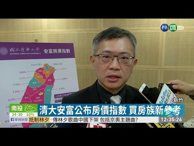 清大公布房價指數 六都台南漲幅最大   華視新聞 20191122
