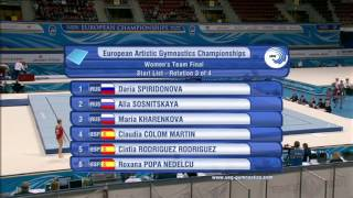 Gymnastics European Championships 2014 WAG TF BBC coverage