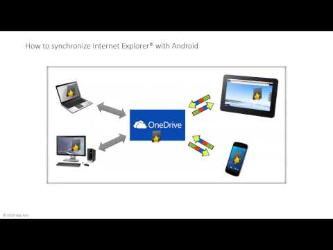 How To Synchronize Internet Explorer With Android