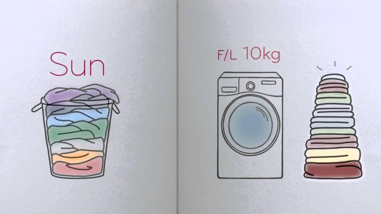 bosch washing machine front loader how to make it work