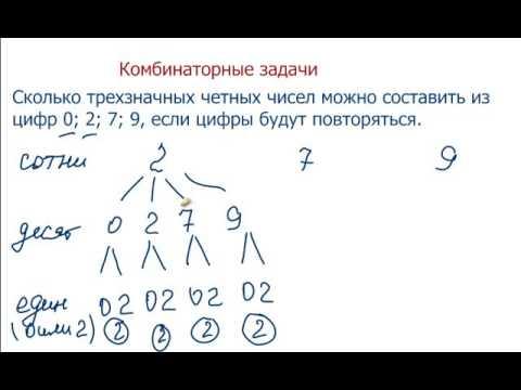 Комбинаторные задачи 5 класс с решением видео ответы экзамена по медицинской помощи