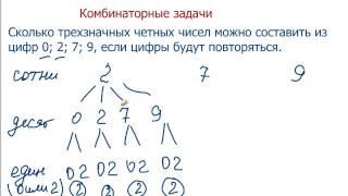 Правило умножения для комбинаторных задач ПИФАГОРЧИК.РФ