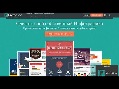 Сервис Pictochart (Евгений Вергус)