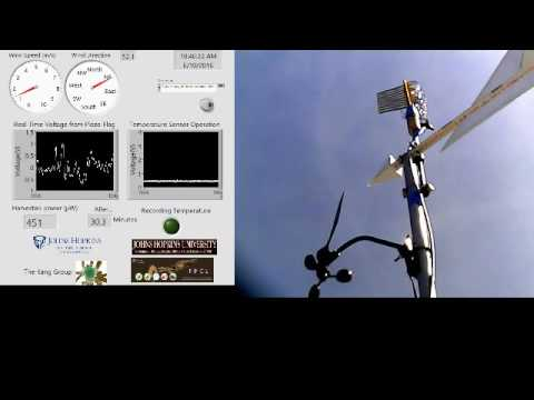 Harvesting Wind Energy Using Piezoelectric Flag