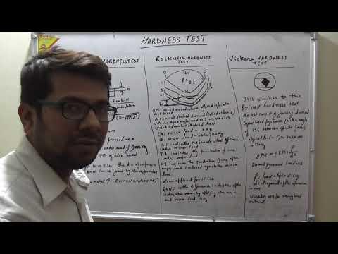 Hardness Testing Methods For Beginners In( HINDI)
