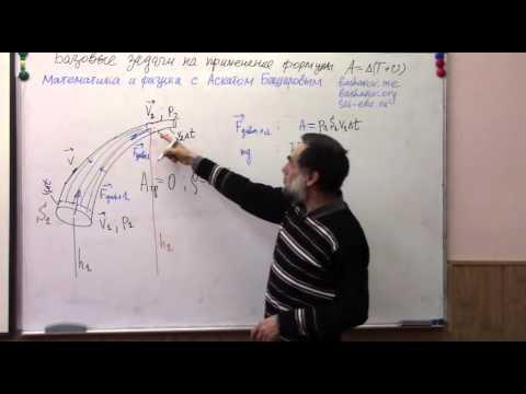 Гидродинамика. Вывод уравнения Бернулли