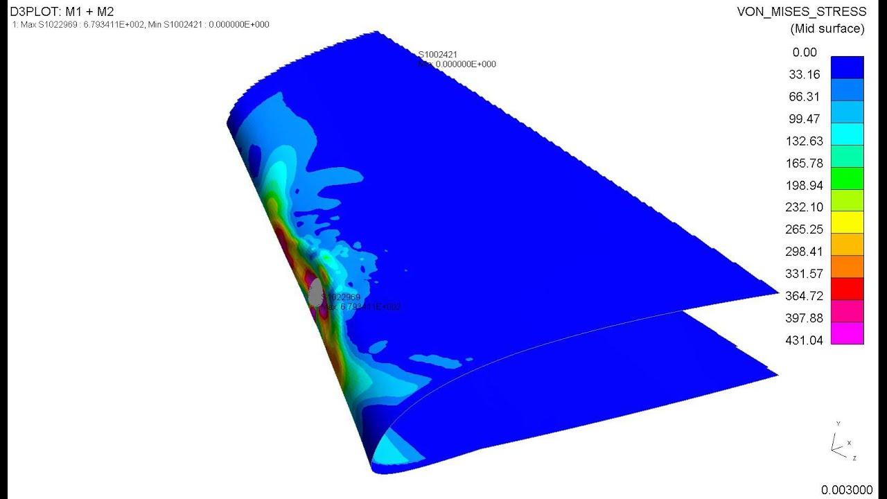 Bird Strike On Aircraft Wing Leading Edge Skin Aluminium 2024 T3 Airplane Diagram