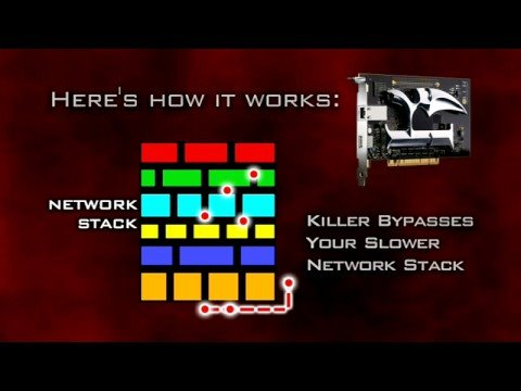 Killer Network Card: In-Game / How it Works