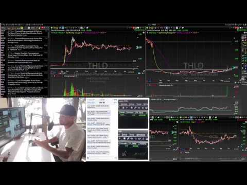 How To Trade Breakouts And Short OverSold Stocks for $4700 in 15 minutes