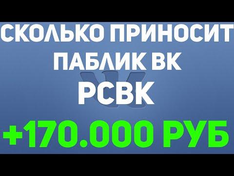 Монетизация РСВК ¦ Рекламная сеть Вконтакте