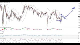 Weekly Forex Review 30 October   4 of November 2016