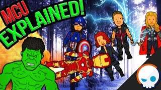 EVERYTHING You Need to Know Before AVENGERS: INFINITY WAR! | MCU Timeline Summary! Recap