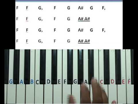 Thumbi Vaa Thumbakudathin - Olangal Song Keyboard Lesson Part 2