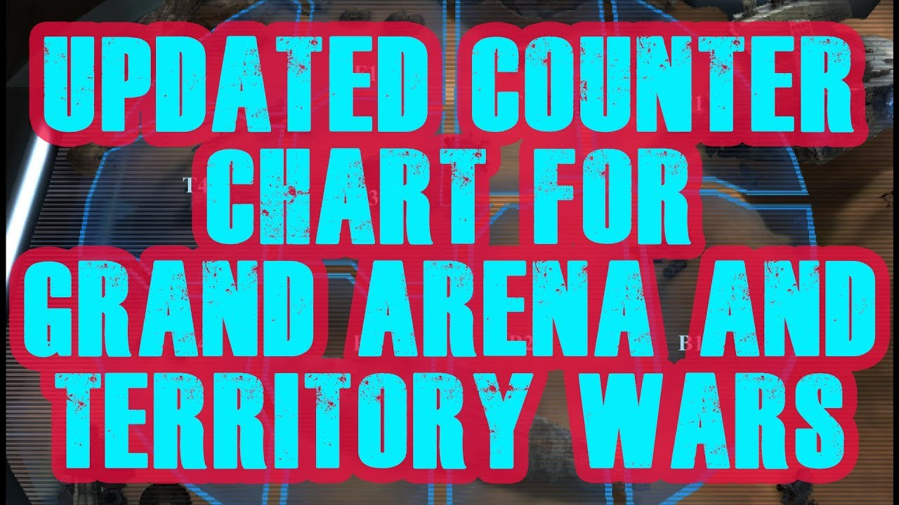 UPDATED Counter Team Chart for Territory War and Grand Arena! SWGOH