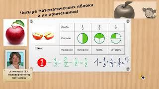 Математика 5-6 классы. Обыкновенные дроби. Первые примеры с дробями.