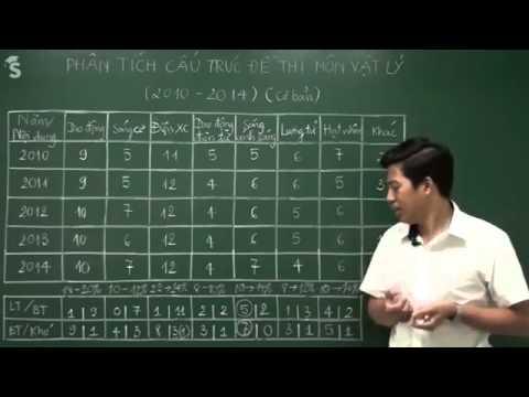 Cấu trúc đề thi THPT quốc gia  Ôn luyện thi đại học môn Vật Lý 2015   Thầy Phạm Quốc Toản