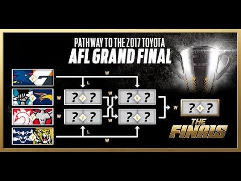 WHO WILL WIN!?!?! 2017 AFL FINALS PREDICTIONS