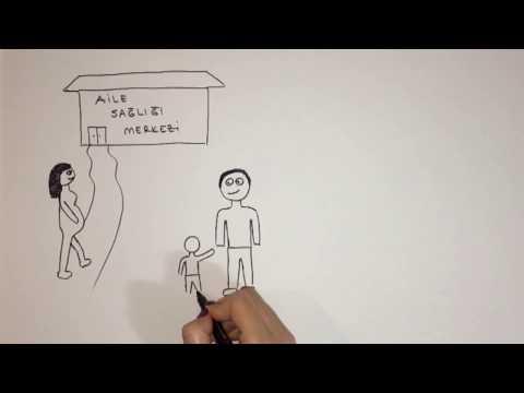 Aile Sağlığı Merkezi Nedir?