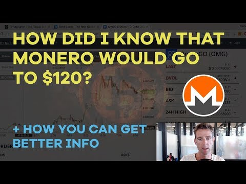 Monero Rockets To $120! How To Get Insider Information, Buying The Dip, BTC Price Floor - CMTV Ep29