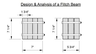 Flitch Beam - Design example of flitch beam