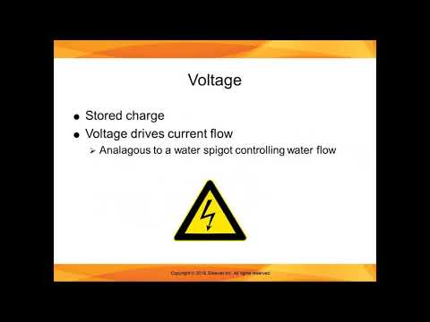 Chapter 11 Lecture Part 1 Introduction for Electrotherapy