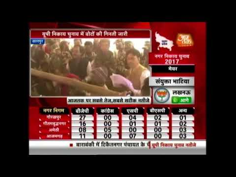 UP Civic Polls Result LIVE: BSP Leading In 3 Municipal Corporations, Congress At 1
