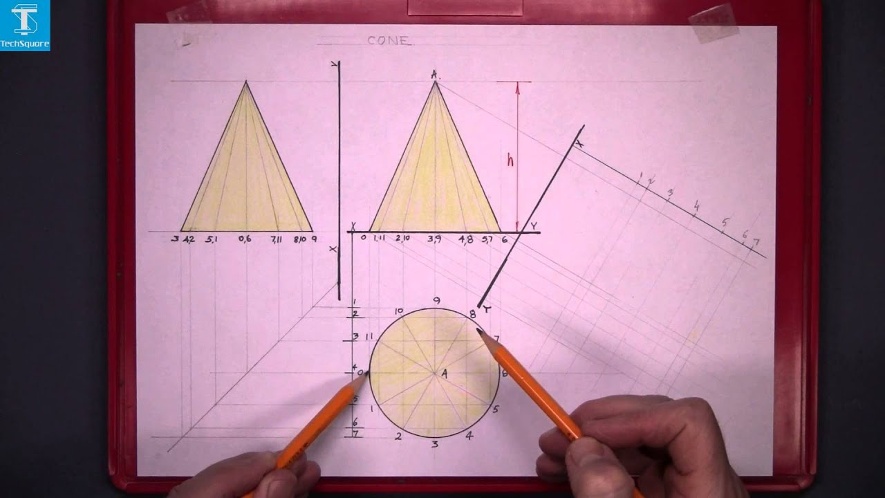 orthographic projection  the cone