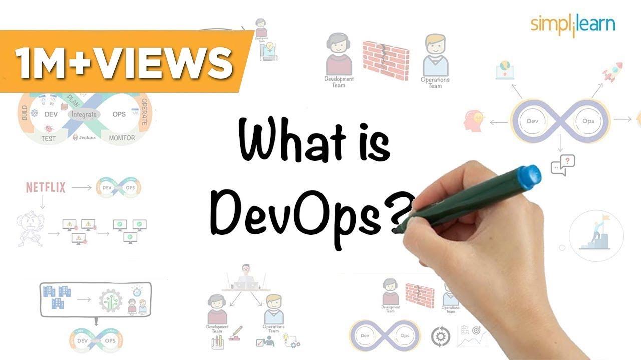 DevOps In 5 Minutes | What Is DevOps?| DevOps Explained | DevOps Tutorial For Beginners