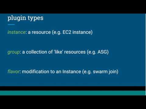 Docker Online Meetup: Infrakit update and Q&A