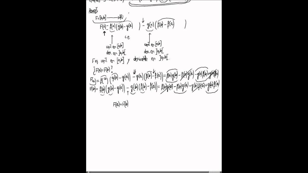 find pdf of cauchy distribution