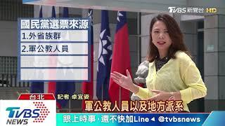 【十點不一樣】藍營派系結合挺韓?學者:大咖們仍觀望