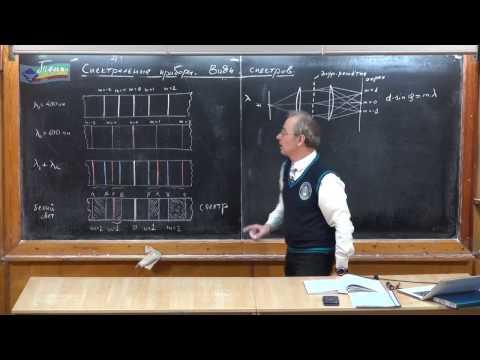 Урок 424. Спектральные приборы. Виды спектров