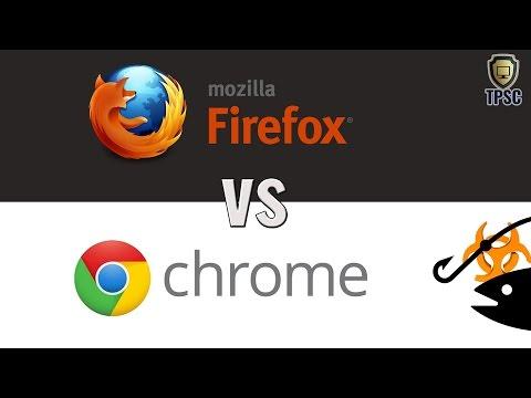 Firefox vs Chrome | Security Test