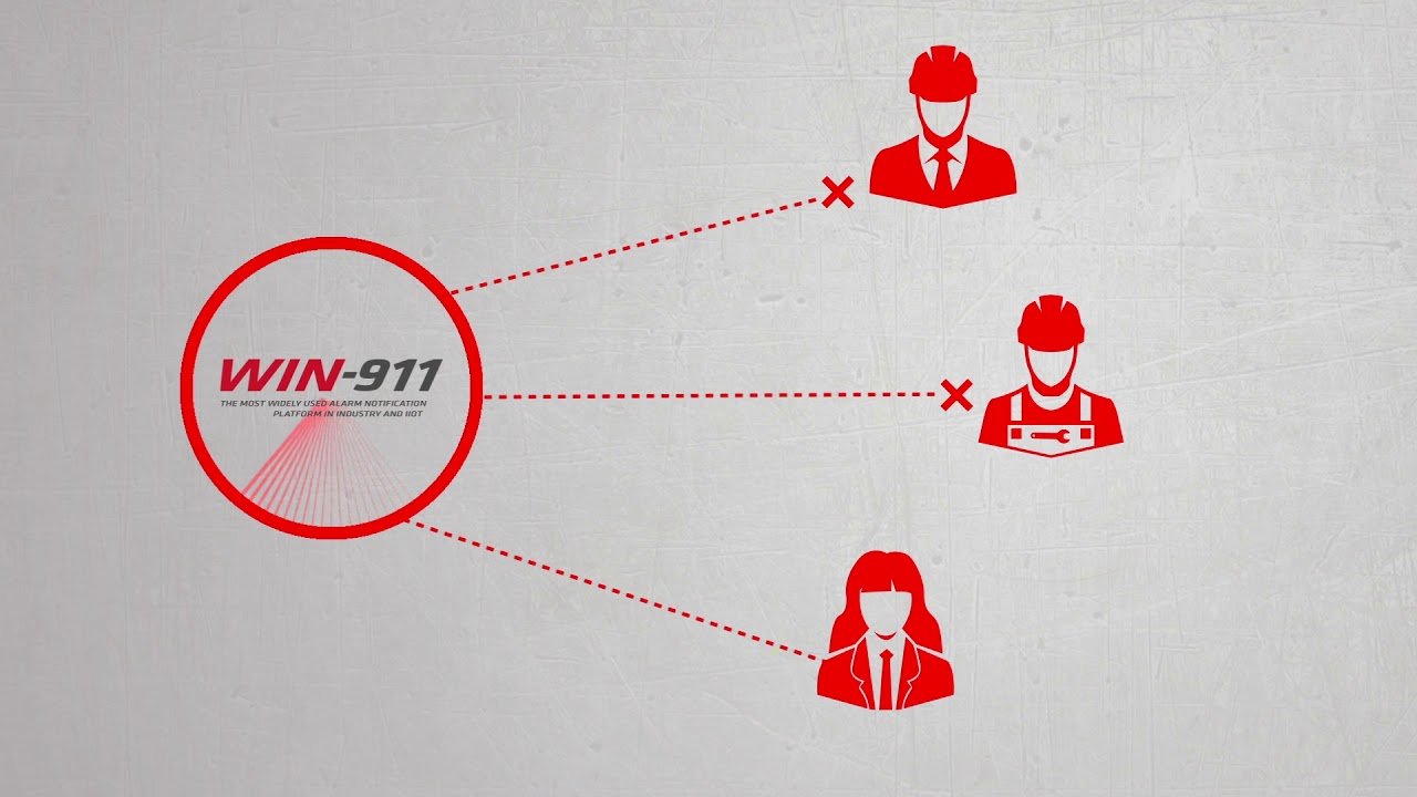 WIN-911 Advanced Alarm Notification Software supports all