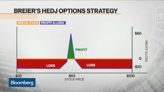 How to Play WisdomTree Europe Hedged Equity Fund