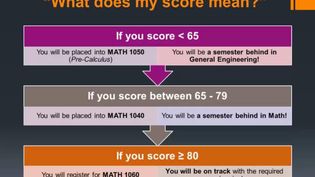 Clemson Math Placement Test
