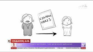 видео Розлучення, діти і майно