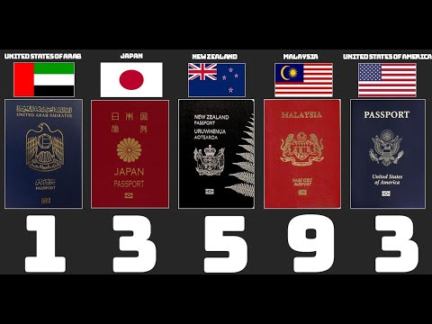 TOP 10 Most Powerful Passports In The World(2020)
