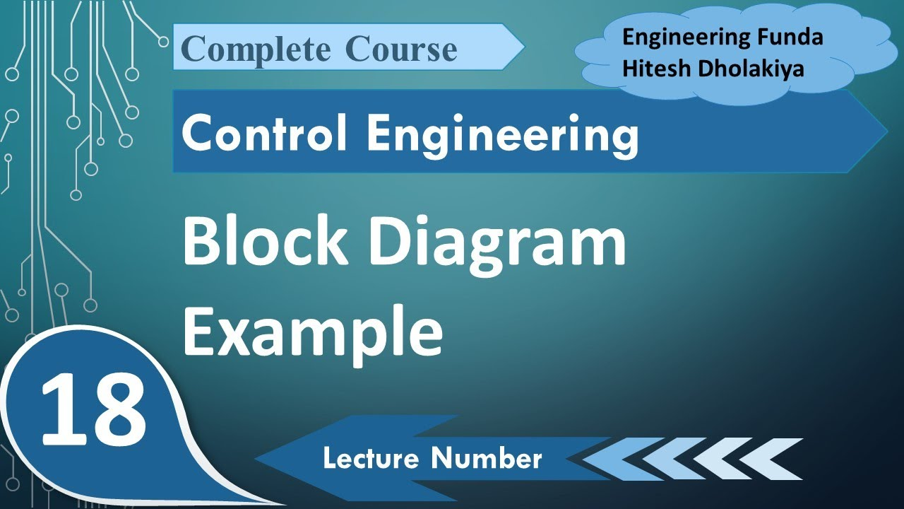 2 Example Of Block Diagram Reduction In Control Engineering By Engineering Funda  Control Theory