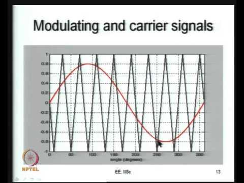 pulse width modulation pdf nptel