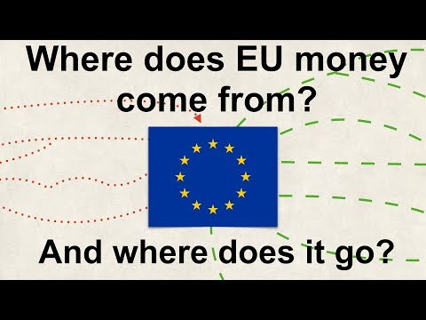 Where does EU money come from? (And where does it go?)