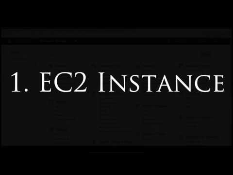 Amazon AWS Tutorial #1: Cloud Sysadmin - Your First EC2 Instance